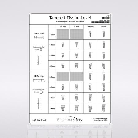 Tapered Tissue Level Implantat-Röntgenschablone
